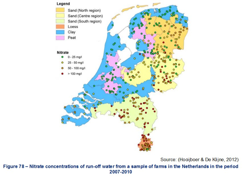 Nitrate-concentrations of run-off water in NL